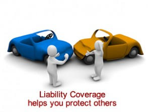 Liability Insurance Liability Insurance Only Car