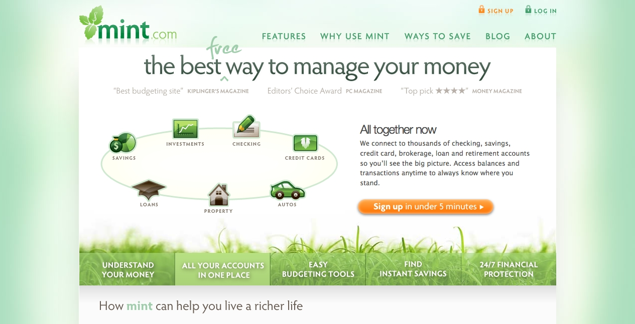 Mint Budget: Helping You Manage Your Finances better