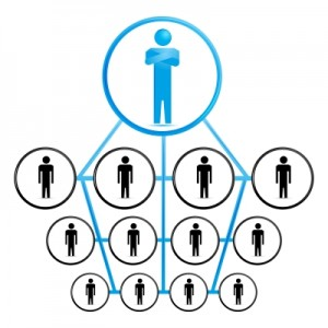 Networking or Multilevel Marketing